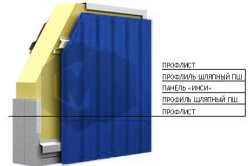 Схема пирога обшивки профнастилом балкона