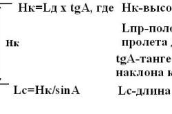 Схема расчета угла ската кровли
