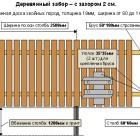 Схема деревянного забора из штакетника