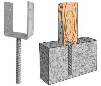 Анкерное крепление деревянного забора к бетонной основе