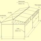 Для монтажа профнастила для крыши необходимо произвести верный расчет количества материалов.