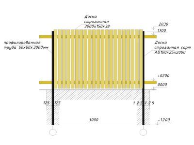 Схема устройства деревянного забора
