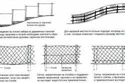 Рекомендации для различных видов заборов на склоне