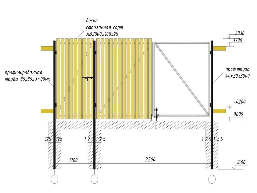 Пример устройства ворот с калиткой