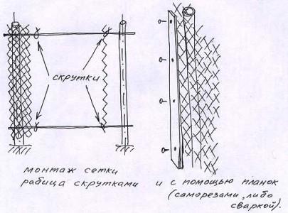 Монтаж сетки-рабицы скрутками и с помощью планок