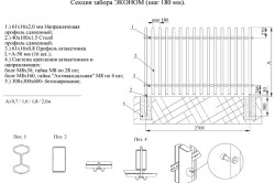 Схема строительства металлического штакетника