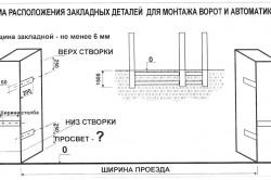 Схема закладных деталей для монтажа распашных ворот