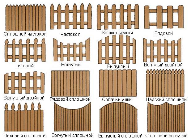 Разновидности деревянного забора