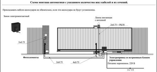 Схема монтажа автоматики раскладки кабеля откатных ворот