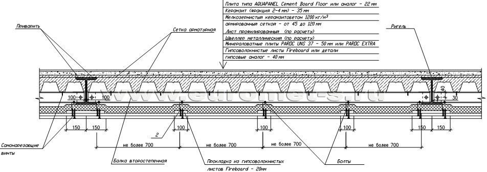 Схема устройства перекрытия из профнастила