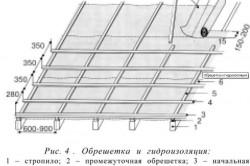 Укладка гидроизоялции
