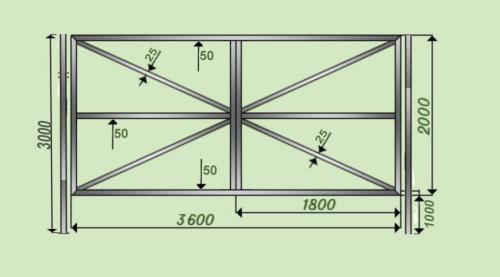 Схема каркаса распашных ворот