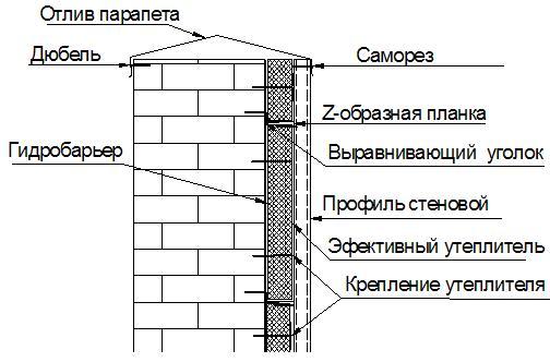 Пример монтажа профнастила