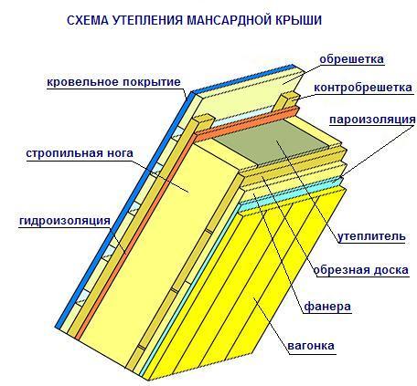 Волга внедорожник своими руками