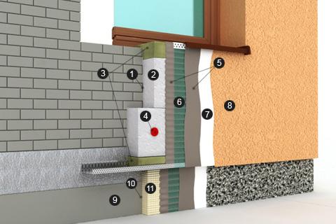 Схема утепления фасадов на пенополистироле