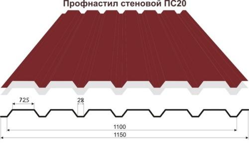 Размеры стандартного стенового профнастила