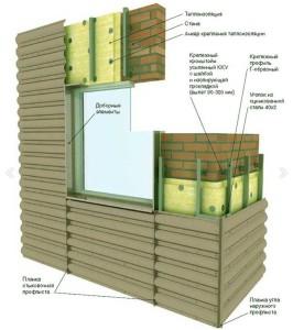 Схема фасада из профнастила