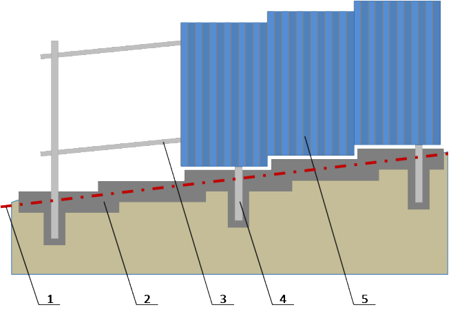 Забор с бетонированым фундаментом