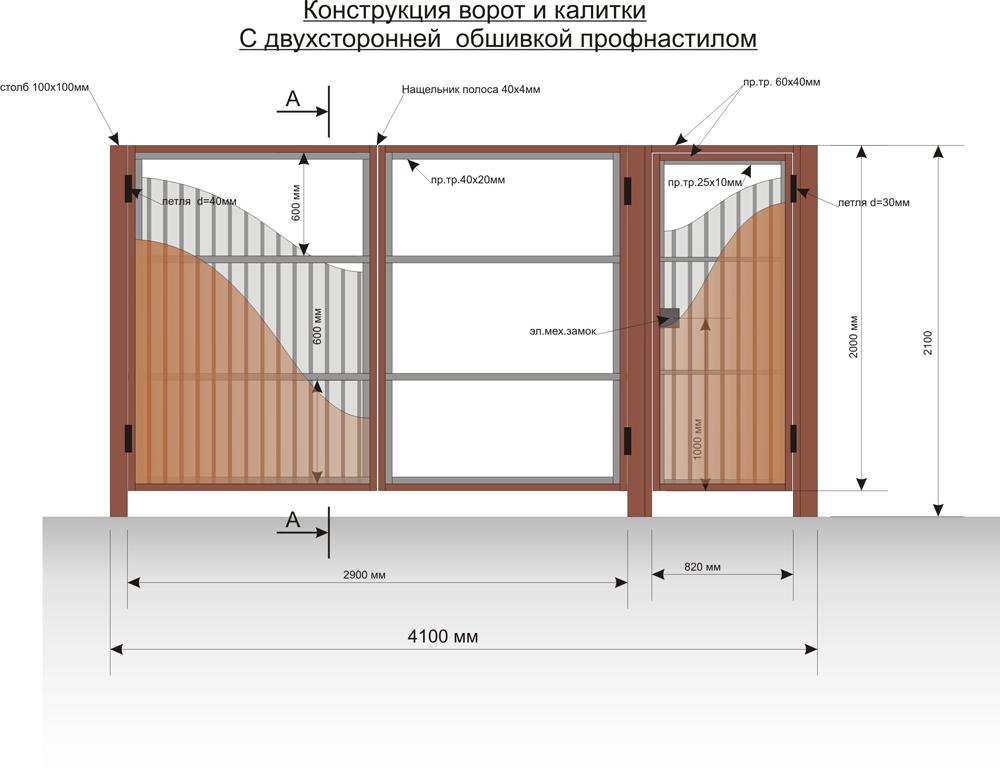 Деревянные ворота своими руками для профлиста