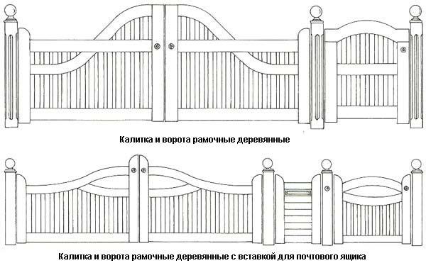 Деревянные ворота с калиткой (рамочные)