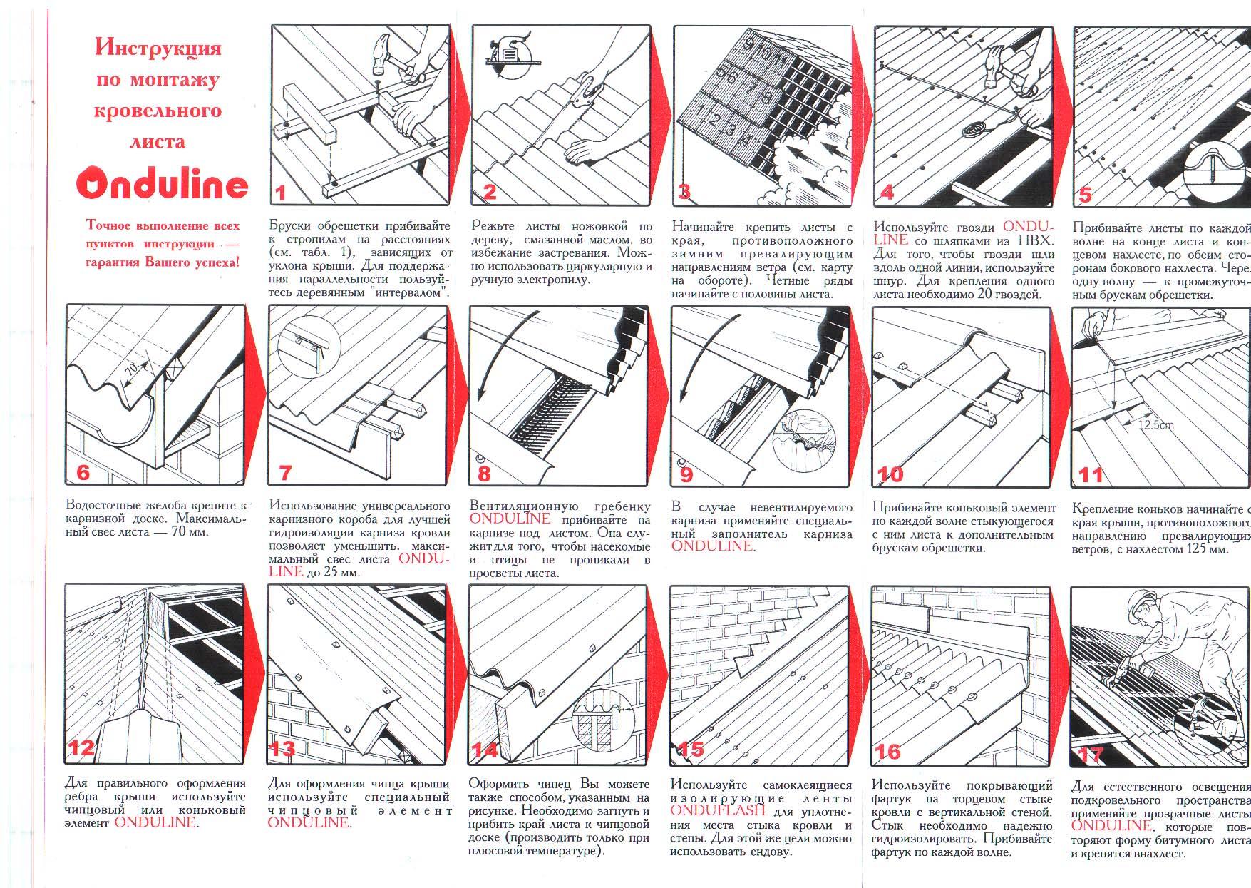 Металлические ставни для окон на даче своими