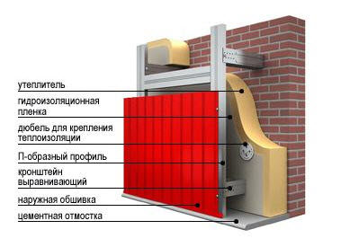 Система утепления монтируется после установки общего каркаса.