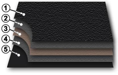 Строение полотна рубероида