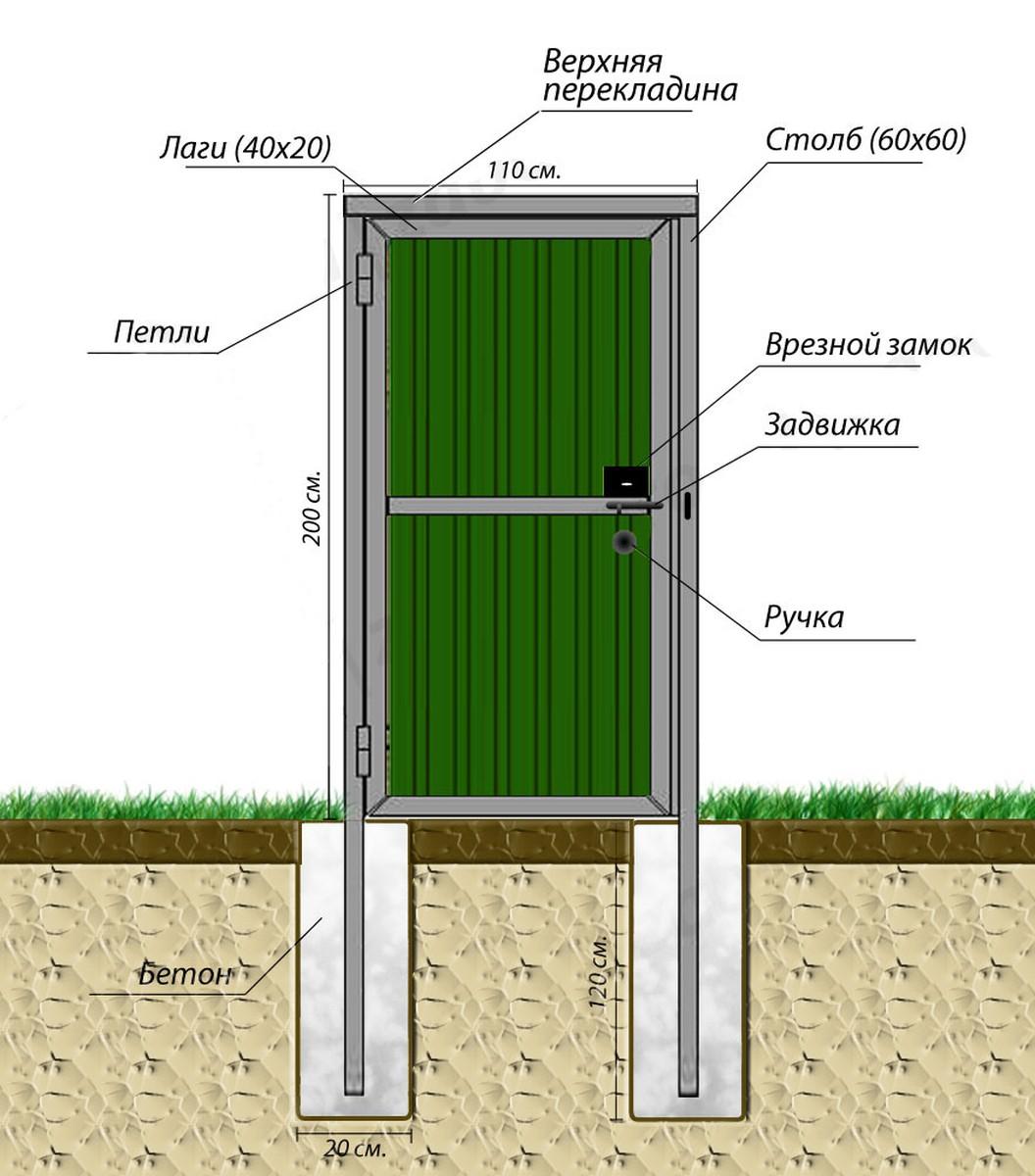 Установка ворот на забор из профнастила своими руками 1088