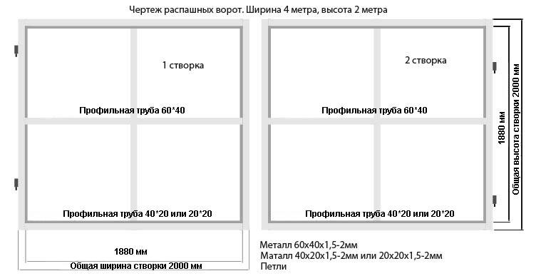 Схема металлических распашных