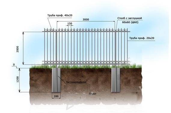 Забор сварной своими руками