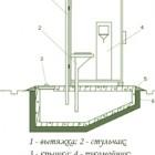 Схема дачного туалета с ямой