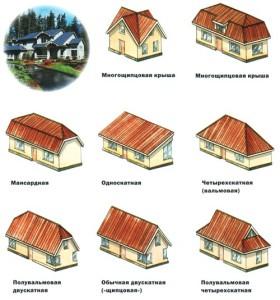 Многощипцовые крыши своими руками