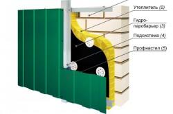 Схема обшивки стены профнастилом