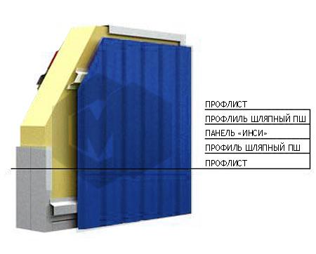 Обшивка фасада профлистом схема Облицовка фасада профлистом индивидуальный внешний