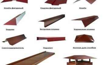 Комплектующие для крыши из профнастила