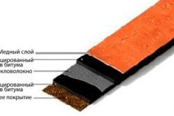 Структура медного листа для кровли
