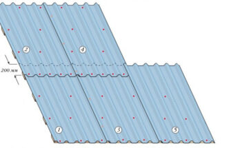 Схема стыковки профнастила